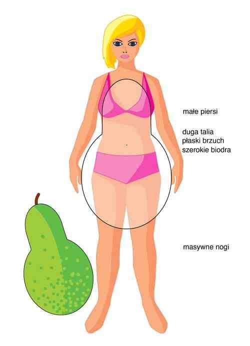 bc7ec6a23a Jabłko kontra gruszka - o typach kobiecych sylwetek w pigułce ...